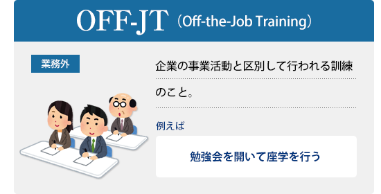 OFF-JT(Off-the-Job Training)