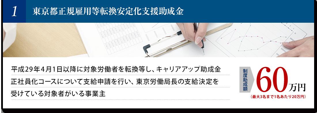 東京都正規雇用等転換 安定化支援助成金